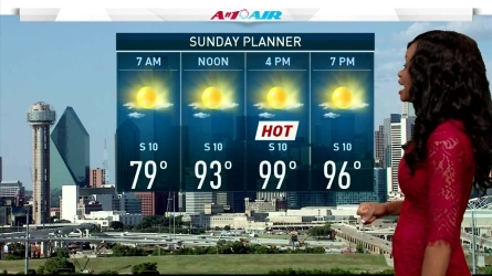 The week ahead is shaping up to be dry and a bit hotter with temperatures climbing to around 100° for much of the week.