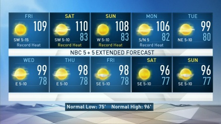 <p>Excessive Heat Warning continues today through the weekend. Be aware of heat illness or heat stroke. Heat index values are around 110. A record high is expected today.</p>