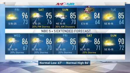 <p>NBC 5 Meteorologist Rick Mitchell updates the forecast for Thursday, May 25, 2017.</p>