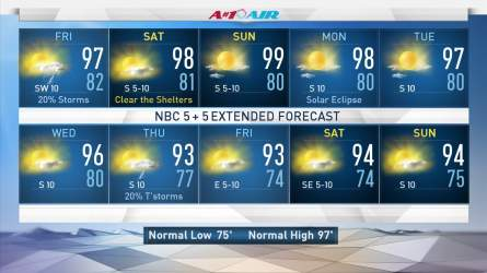 <p>NBC 5 Chief Meteorologist David Finfrock updates the forecast for Thursday, Aug. 17, 2017.</p>