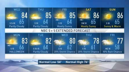 Meteorologist Remeisha Shade updates the forecast for Tuesday, October 25, 2016.