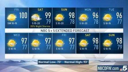 <p>Senior Meteorologist David Finfrock updates the forecast for June 22, 2018.</p>