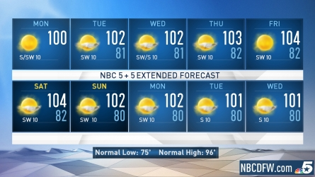 <p>Meteorologist Samantha Davies updates the forecast for July 16, 2018.</p>