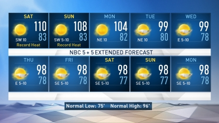 <p>NBC 5 Chief Meteorologist Rick Mitchell updates the Friday evening forecast. </p>