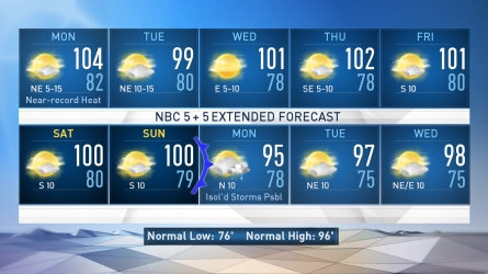 <p>Monday's high will still be around 104 degrees, which is enough to keep a Heat Advisory in effect through 7 p.m. Monday. An Excessive Heat Warning will be in effect for areas south and southwest of DFW.</p>