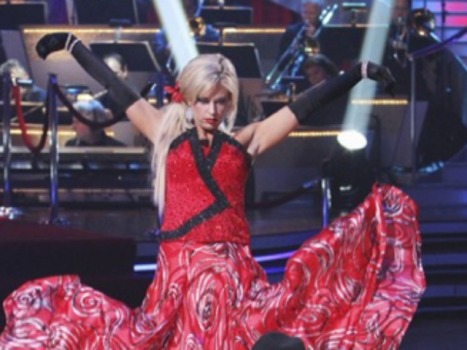 "Kate Gosselin Brings Back the Diva Drama on ""DWTS"""