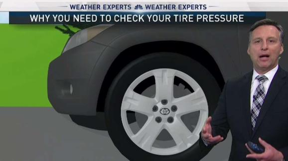 Cold Weather And Low Tire Pressure Nbc 5 Dallas Fort Worth