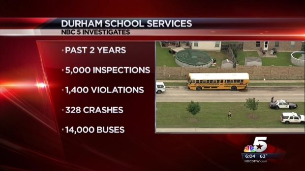 Dozens of Students Hurt in Crowley ISD Bus Crash - NBC 5