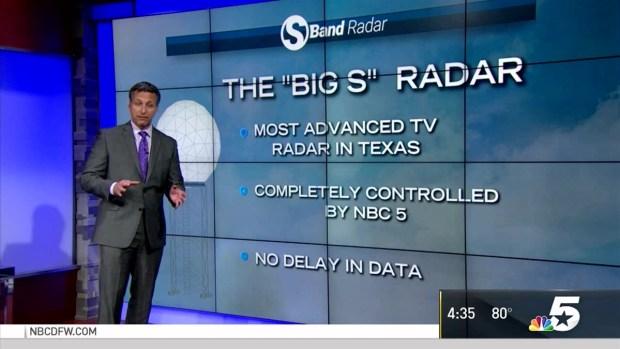 [DFW] Introducing S Band Radar