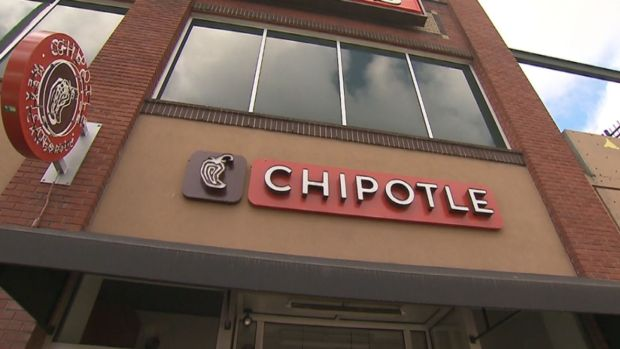 Chipotle reports hack in payment system