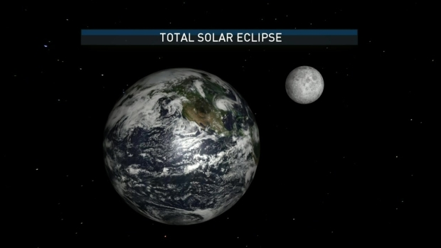 The Path of the 2017 Solar Eclipse