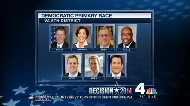 [DC] Va. Voters Go to Polls in 3 U.S. House Districts