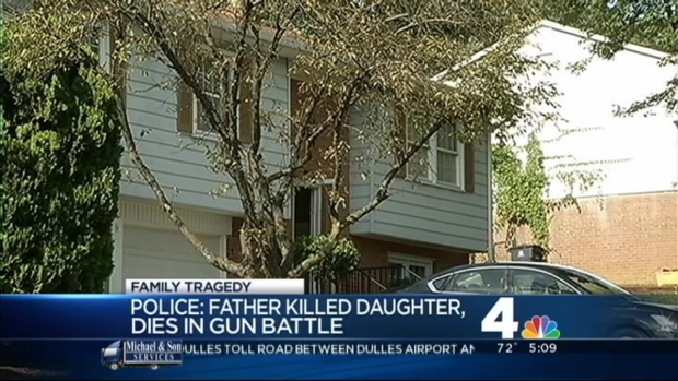 [DC] Man Kills Daughter, Dies in Gun Battle