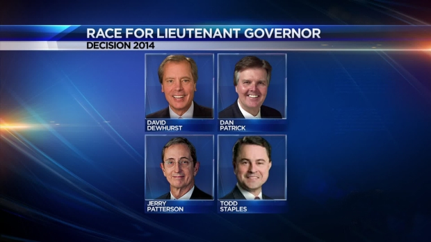 [DFW] Candidates Debate in Race for Lt. Governor