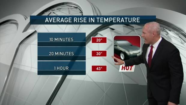 Near-record Heat Through the Weekend