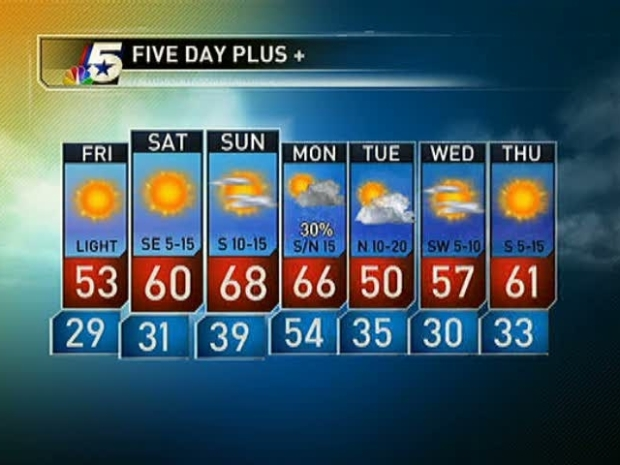 [DFW] Video Forecast - PM - Nov. 25, 2010