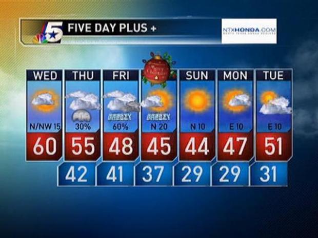 [DFW] Rainy Christmas Eve Expected