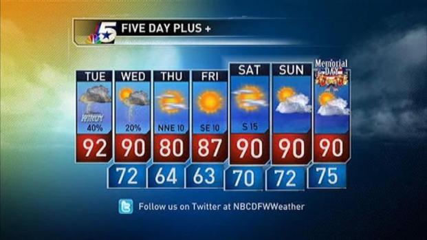 [DFW] Video Forecast - AM - May 24, 2011