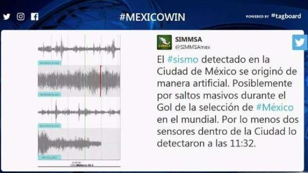 [NATL-MI] Mexico's Win Against Germany May Have Caused Artificial Earthquake