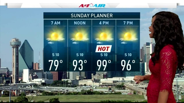 NBC 5 Forecast: Nearing Triple Digits