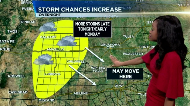 NBC 5 Forecast: Stormy Memorial Day