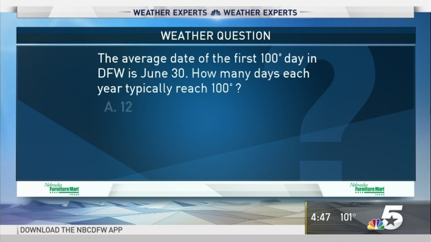 Weather Quiz: How Many Days Each Year Typically Reach 100 Degrees?