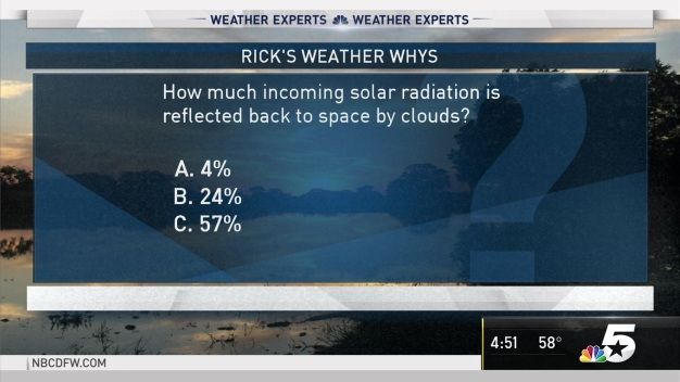 Weather Quiz: How Much Incoming Solar Radiation is Reflected Back to Space by Clouds?