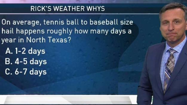 Weather Quiz: Tennis Ball to Baseball Size Hail Happens How Many Days a Year in North Texas