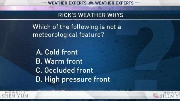 Weather Quiz: Not a Meteorological Feature