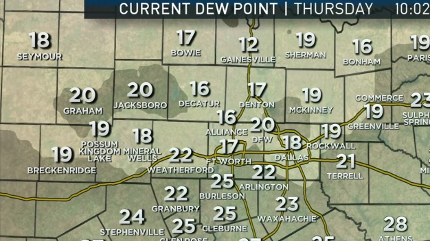 Really Cold, Dry: How Dew Point Impacts You