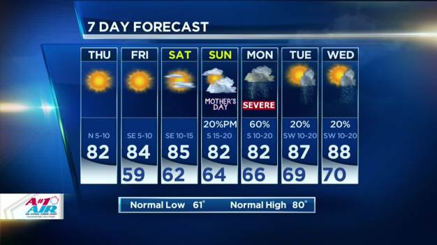 NBC 5 Forecast: Sunny, Warm Thursday