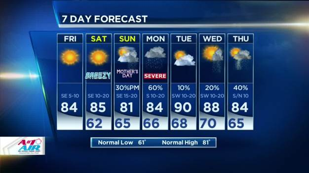 NBC 5 Forecast: Air Quality Alert Friday