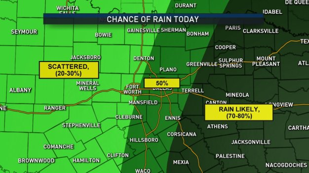 Hit & Miss Showers, Storms Wednesday