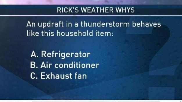 Weather Quiz: An Updraft Behaves Like Which Household Item