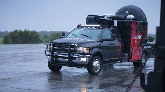 Texas StormRanger: Delivering You Accurate Weather Forecasts