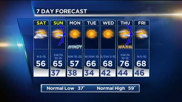 NBC 5 Forecast: Showers Leave & Clouds Decrease Today