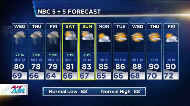 NBC 5 Forecast: Flash Flood Watch Issued