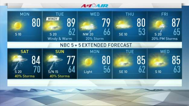 Warming Trend Ahead