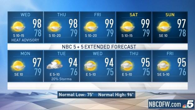 NBC 5 Forecast: Heat Advisory