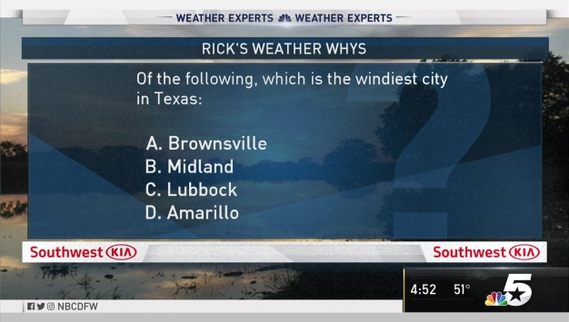 Weather Quiz: Windiest City in Texas?