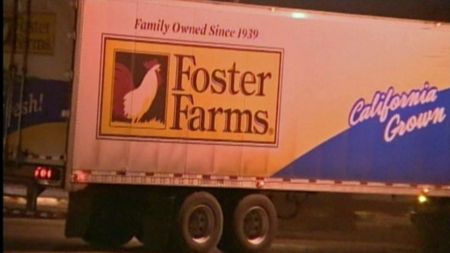 Feds OK Reopening of Poultry Plant After Cockroach Problem