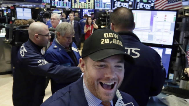 Dow 20,000: What Does it Mean and Where Does It Go?
