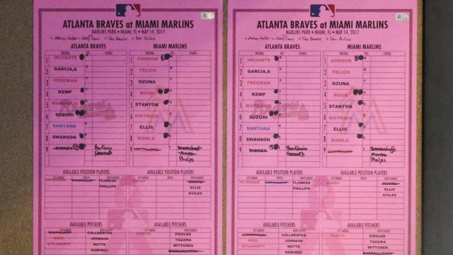 Wary of Sports Betting, MLB Wants Early Look at Starting Lineups