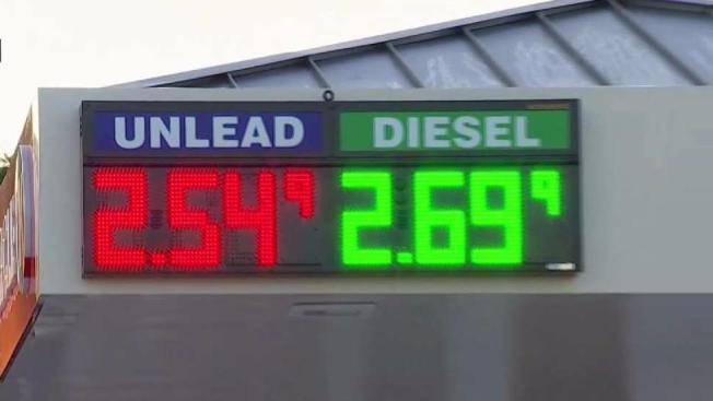 Gas Prices In Texas >> Texas Us Gas Prices Continue To Spike Nbc 5 Dallas Fort Worth