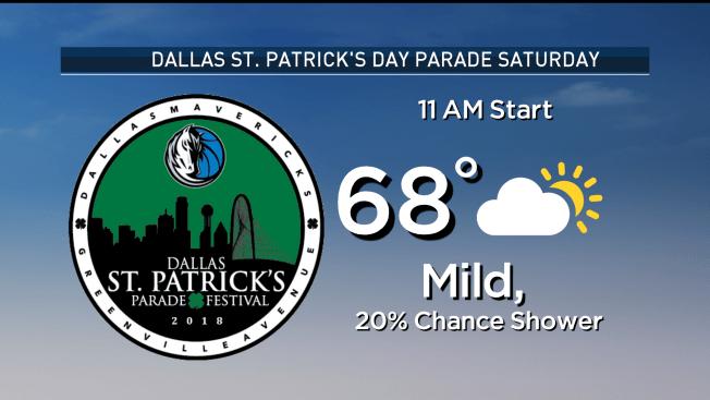 Dallas St. Patrick's Parade & Festival Forecast
