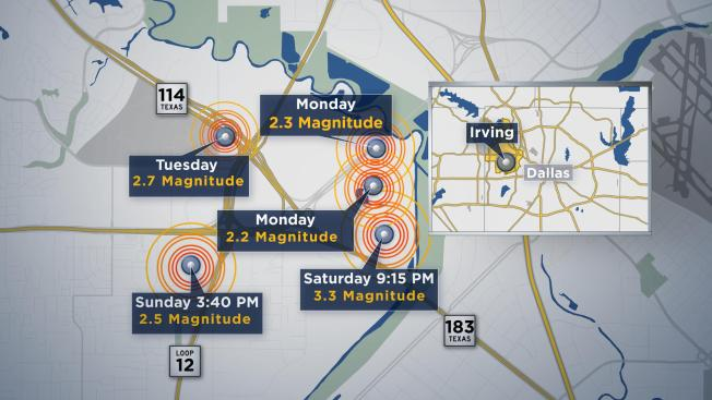 2.7 Magnitude Earthquake Rattles Irving Tuesday