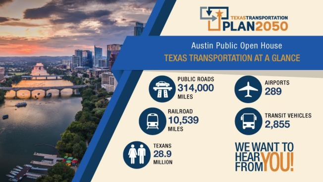 TxDOT Hosts Meeting About Transportation for the Next 30 Years