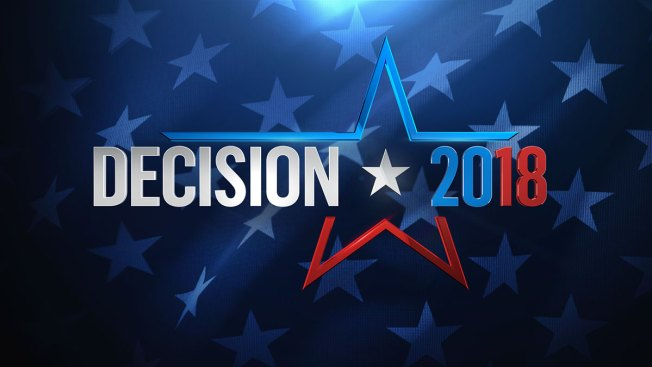 Election Day Digest: The Latest