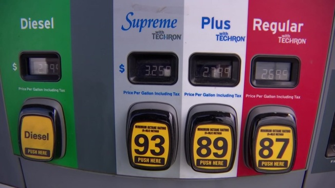 AAA: Statewide Gas Prices Up Slightly Due to Strong Demand, Still a Dollar Cheaper Than Record