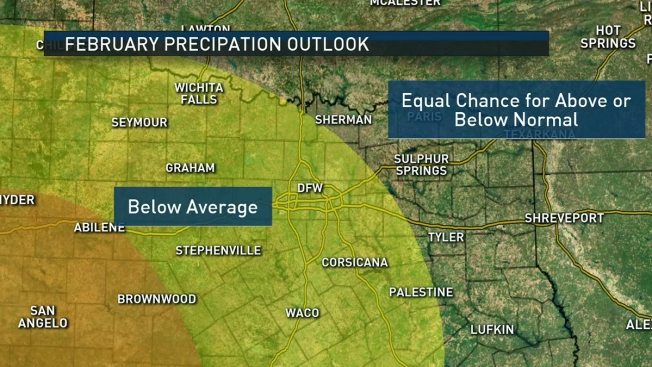 What to Expect in North Texas February